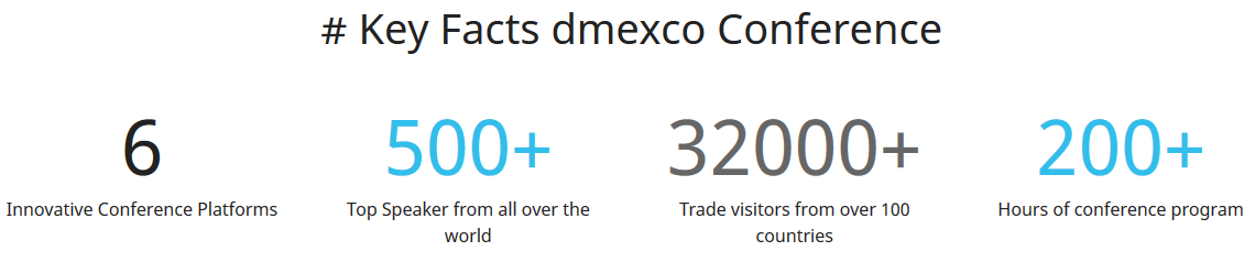 Dmexco Key Facts